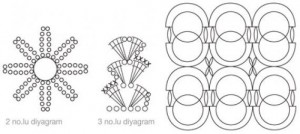 Ebruli Oval Motifli Dikdörtgen Örgü Şal Modeli diyagram şeması