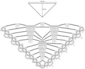 renkli üçgen örgü şal modeli şeması